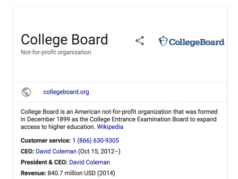 Why Everyone Hates the College Board – The Uproar
