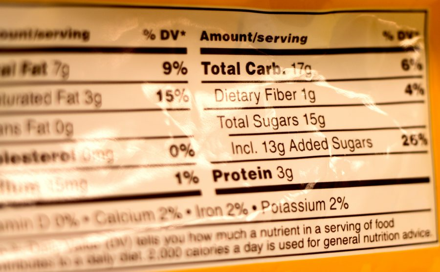 More+Sugar%2C+More+Problems