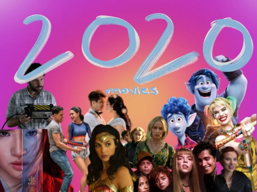 2020+Movies+and+Predictions
